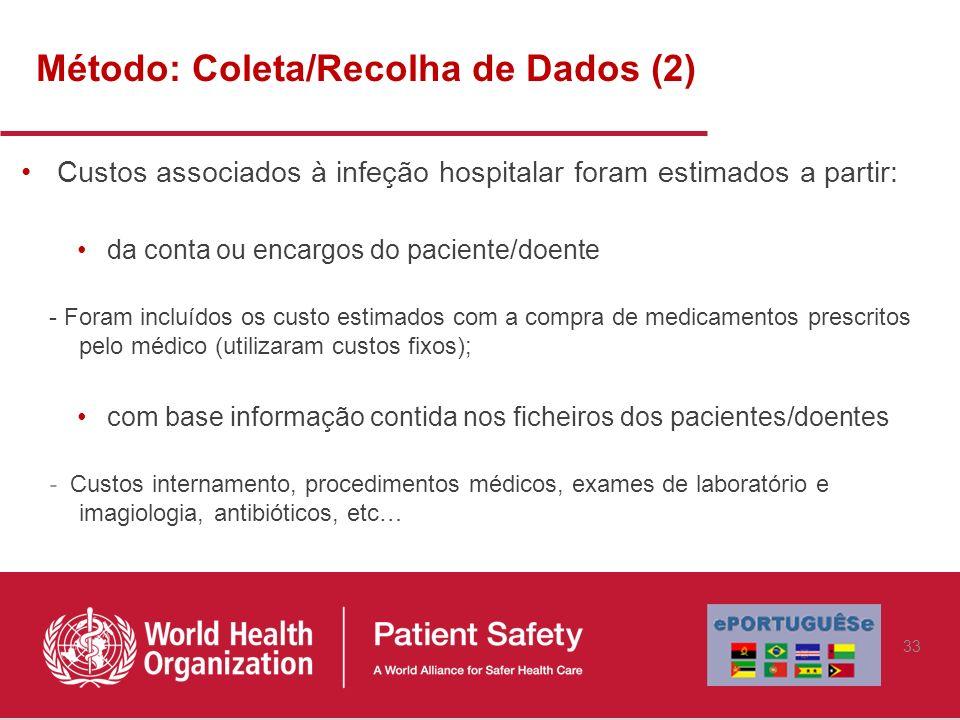 Método: Coleta/Recolha de Dados (2) Custos associados à infeção hospitalar foram estimados a partir: da conta ou encargos do paciente/doente - Foram i