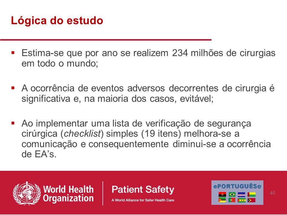Lógica do estudo Estima-se que por ano se realizem 234 milhões de cirurgias em todo o mundo; A ocorrência de eventos adversos decorrentes de cirurgia