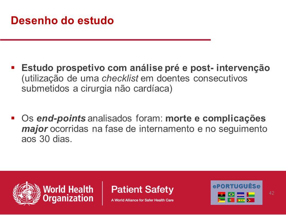 Desenho do estudo Estudo prospetivo com análise pré e post- intervenção (utilização de uma checklist em doentes consecutivos submetidos a cirurgia não