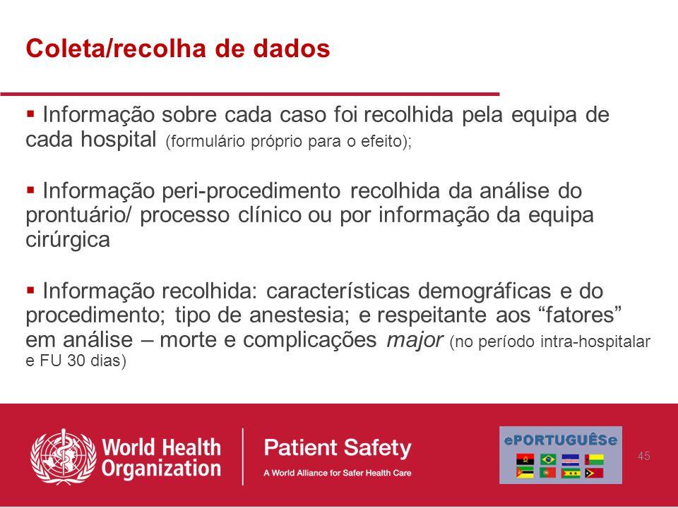 Coleta/recolha de dados Informação sobre cada caso foi recolhida pela equipa de cada hospital (formulário próprio para o efeito); Informação peri-proc
