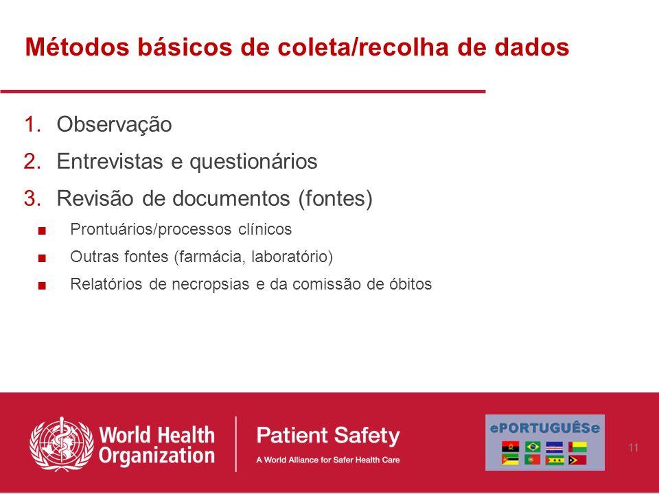 Métodos básicos de coleta/recolha de dados 1.Observação 2.Entrevistas e questionários 3.Revisão de documentos (fontes) Prontuários/processos clínicos