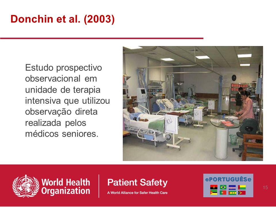 Donchin et al. (2003) Estudo prospectivo observacional em unidade de terapia intensiva que utilizou observação direta realizada pelos médicos seniores