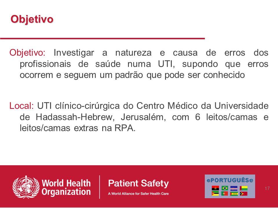Objetivo Objetivo: Investigar a natureza e causa de erros dos profissionais de saúde numa UTI, supondo que erros ocorrem e seguem um padrão que pode s