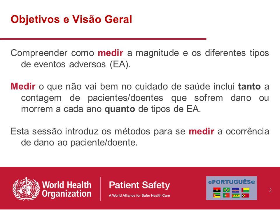 Objetivos e Visão Geral Compreender como medir a magnitude e os diferentes tipos de eventos adversos (EA). Medir o que não vai bem no cuidado de saúde
