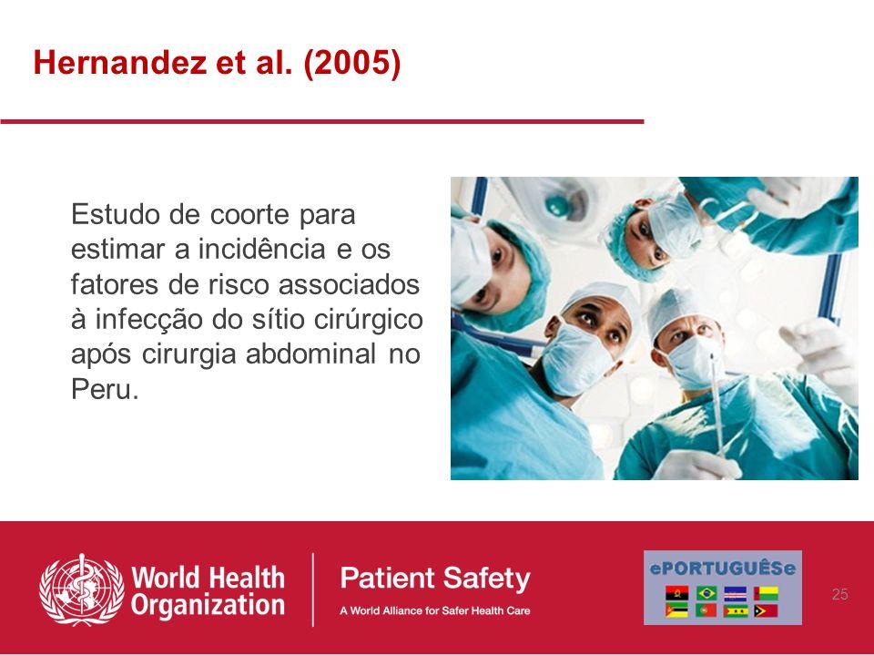 Hernandez et al. (2005) Estudo de coorte para estimar a incidência e os fatores de risco associados à infecção do sítio cirúrgico após cirurgia abdomi