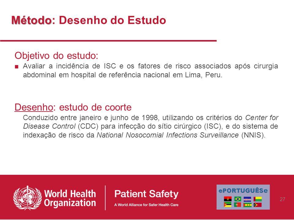 Método Método: Desenho do Estudo Objetivo do estudo: Avaliar a incidência de ISC e os fatores de risco associados após cirurgia abdominal em hospital