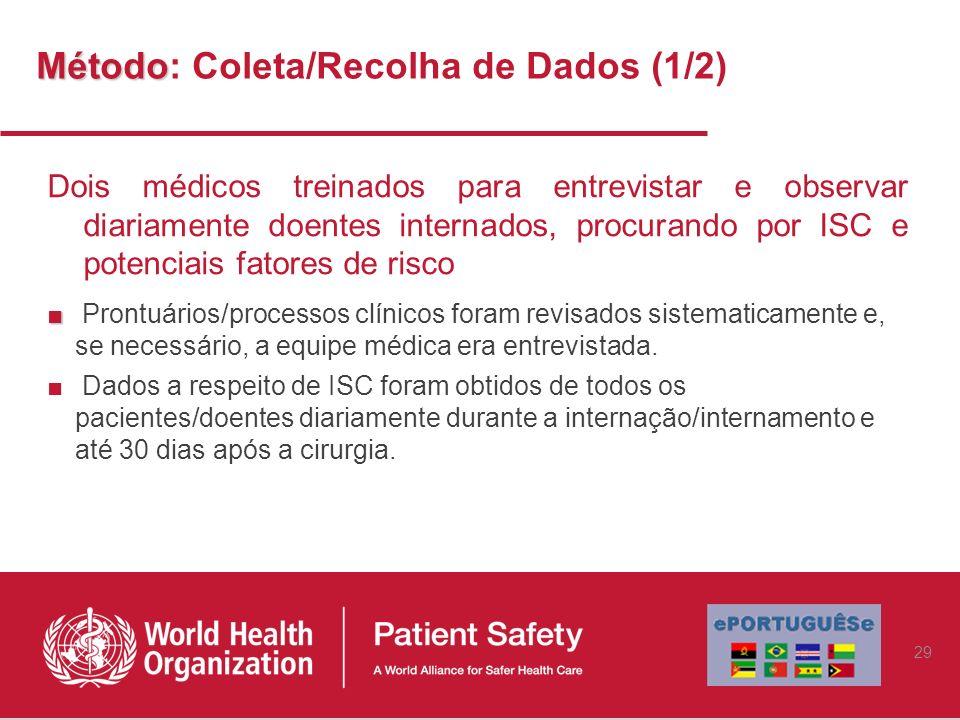 Método Método: Coleta/Recolha de Dados (1/2) Dois médicos treinados para entrevistar e observar diariamente doentes internados, procurando por ISC e p