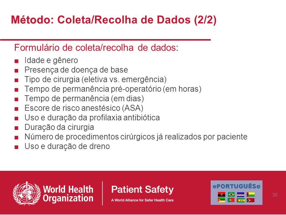 Método Método: Coleta/Recolha de Dados (2/2) Formulário de coleta/recolha de dados: Idade e gênero Presença de doença de base Tipo de cirurgia (eletiv