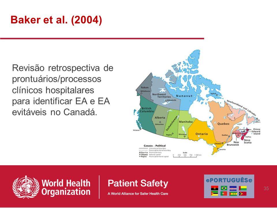 Baker et al. (2004) Revisão retrospectiva de prontuários/processos clínicos hospitalares para identificar EA e EA evitáveis no Canadá. 35
