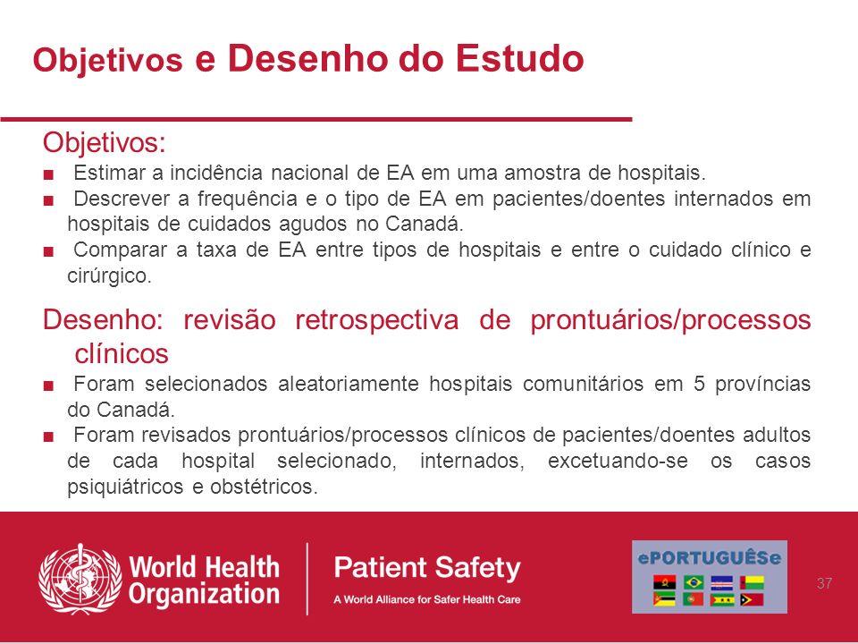 Objetivos: Estimar a incidência nacional de EA em uma amostra de hospitais. Descrever a frequência e o tipo de EA em pacientes/doentes internados em h