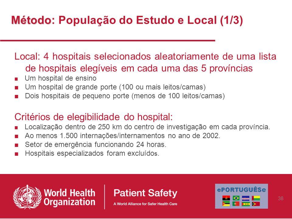 Local: 4 hospitais selecionados aleatoriamente de uma lista de hospitais elegíveis em cada uma das 5 províncias Um hospital de ensino Um hospital de g
