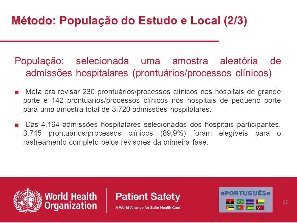 População: selecionada uma amostra aleatória de admissões hospitalares (prontuários/processos clínicos) Meta era revisar 230 prontuários/processos clí