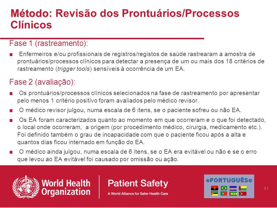 Fase 1 (rastreamento): Enfermeiros e/ou profissionais de registros/registos de saúde rastrearam a amostra de prontuários/processos clínicos para detec