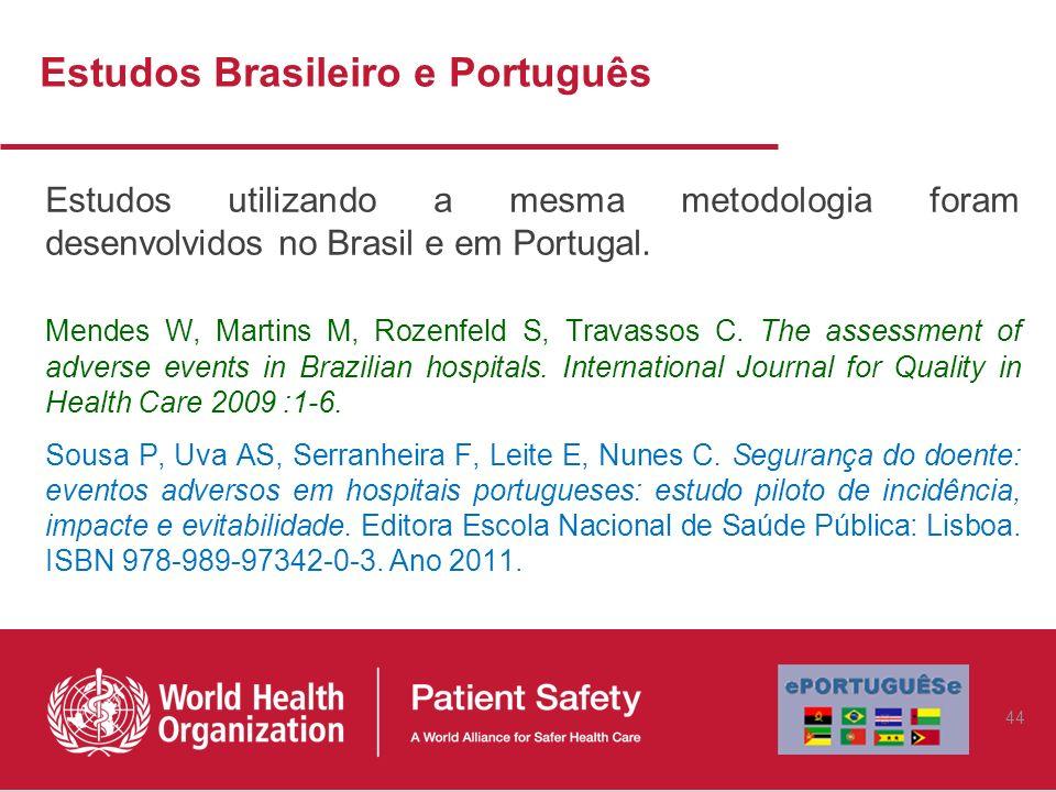 Estudos Brasileiro e Português Estudos utilizando a mesma metodologia foram desenvolvidos no Brasil e em Portugal. Mendes W, Martins M, Rozenfeld S, T