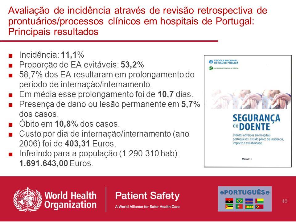 Avaliação de incidência através de revisão retrospectiva de prontuários/processos clínicos em hospitais de Portugal: Principais resultados Incidência: