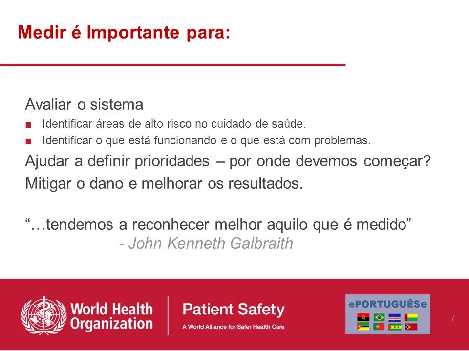 Medir é Importante para: Avaliar o sistema Identificar áreas de alto risco no cuidado de saúde. Identificar o que está funcionando e o que está com pr