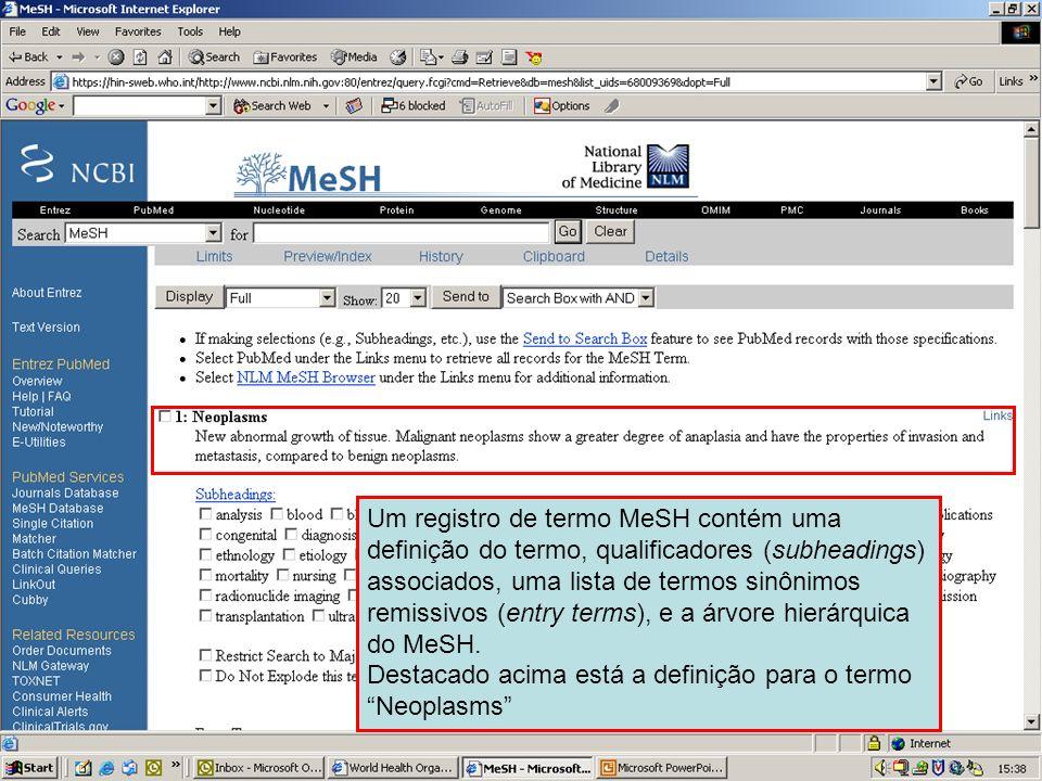 MeSH Terms Um registro de termo MeSH contém uma definição do termo, qualificadores (subheadings) associados, uma lista de termos sinônimos remissivos