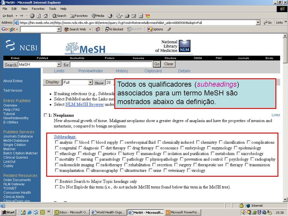 MeSH Subheadings Todos os qualificadores (subheadings) associados para um termo MeSH são mostrados abaixo da definição.