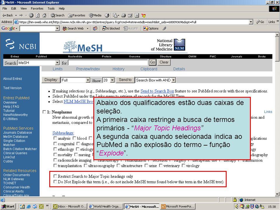 Major MeSH and exploding a term Abaixo dos qualificadores estão duas caixas de seleção. A primeira caixa restringe a busca de termos primários - Major