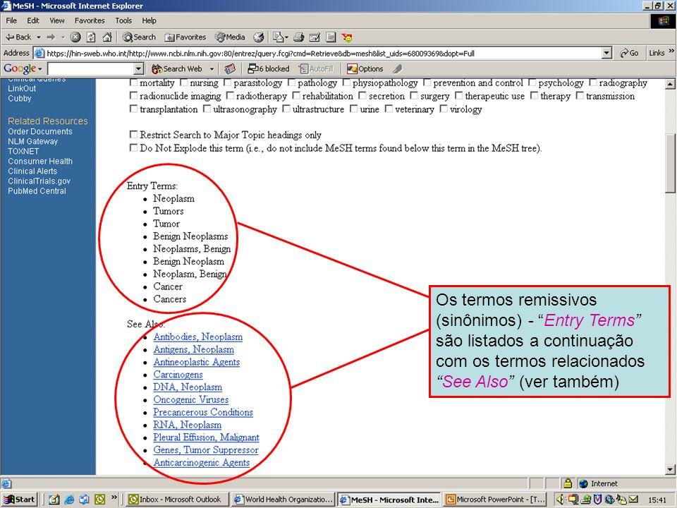 Entry terms and See Also references Os termos remissivos (sinônimos) - Entry Terms são listados a continuação com os termos relacionadosSee Also (ver