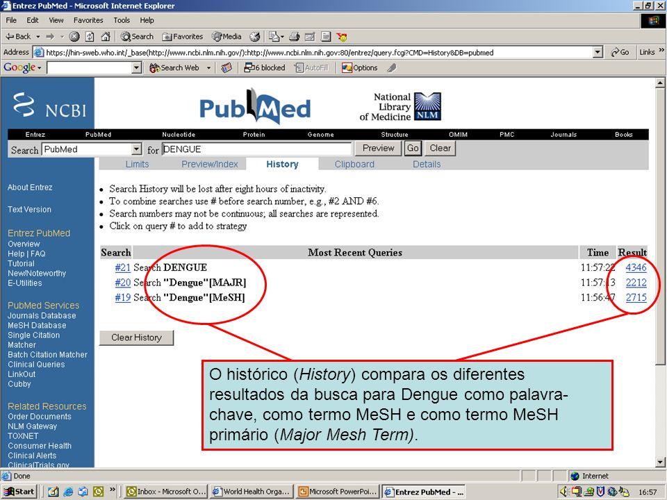 MeSH History page O histórico (History) compara os diferentes resultados da busca para Dengue como palavra- chave, como termo MeSH e como termo MeSH p