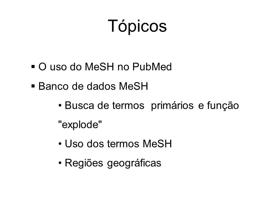 Tópicos O uso do MeSH no PubMed Banco de dados MeSH Busca de termos primários e função