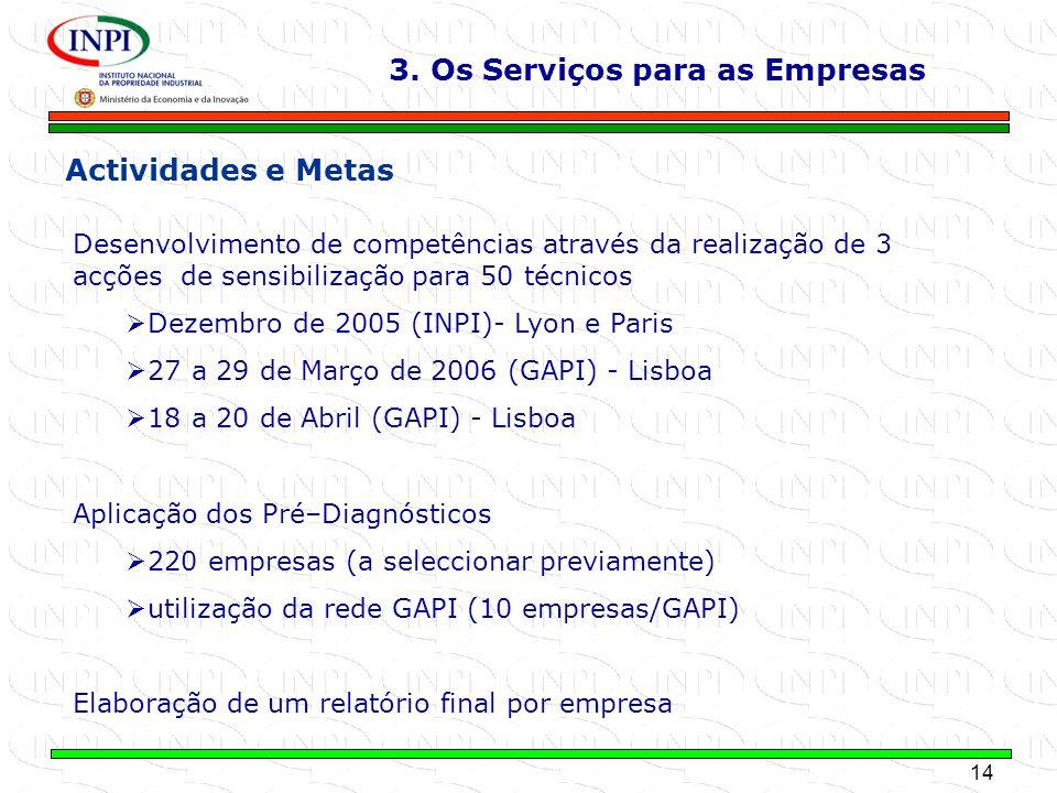 14 MINISTÉRIO DA ECONOMIA E DA INOVAÇÃO Desenvolvimento de competências através da realização de 3 acções de sensibilização para 50 técnicos Dezembro