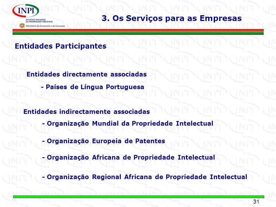 31 MINISTÉRIO DA ECONOMIA E DA INOVAÇÃO Entidades directamente associadas - Países de Língua Portuguesa - Organização Europeia de Patentes - Organizaç