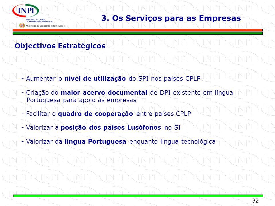 32 MINISTÉRIO DA ECONOMIA E DA INOVAÇÃO Objectivos Estratégicos - Aumentar o nível de utilização do SPI nos países CPLP - Facilitar o quadro de cooper