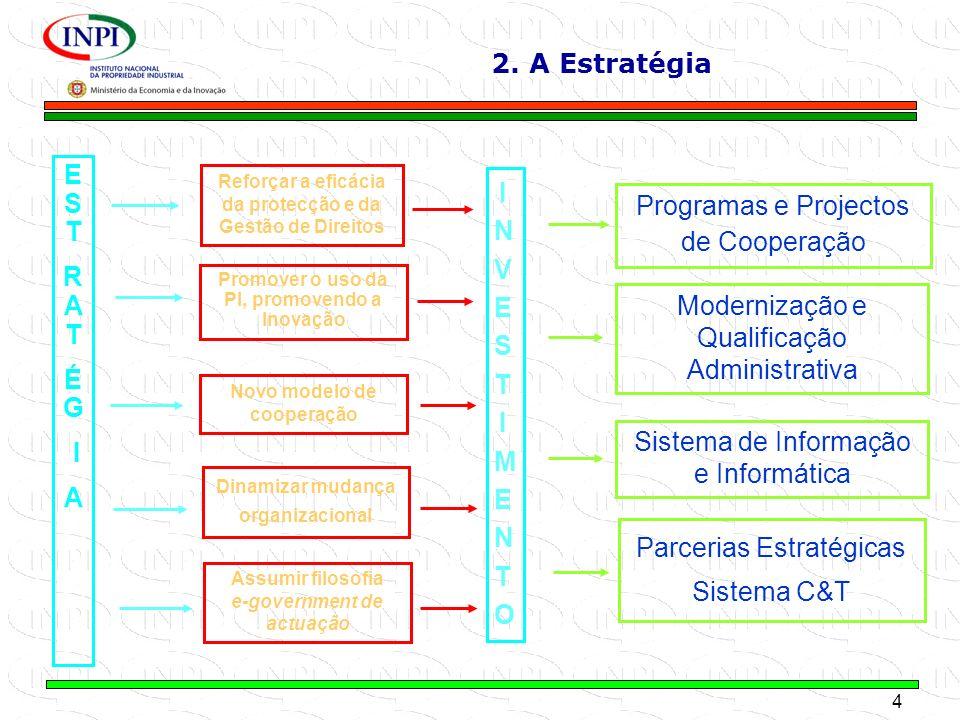 4 MINISTÉRIO DA ECONOMIA E DA INOVAÇÃO Novo modelo de cooperação Reforçar a eficácia da protecção e da Gestão de Direitos Promover o uso da PI, promov