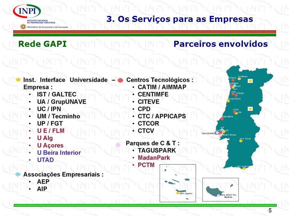 5 MINISTÉRIO DA ECONOMIA E DA INOVAÇÃO Rede GAPIParceiros envolvidos 3. Os Serviços para as Empresas