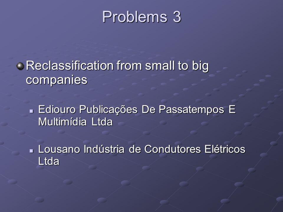 Problems 3 Reclassification from small to big companies Ediouro Publicações De Passatempos E Multimídia Ltda Ediouro Publicações De Passatempos E Mult