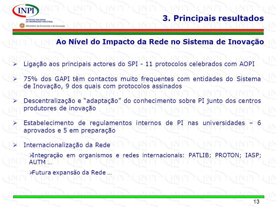 13 MINISTÉRIO DA ECONOMIA E DA INOVAÇÃO 3. Principais resultados Ligação aos principais actores do SPI - 11 protocolos celebrados com AOPI 75% dos GAP
