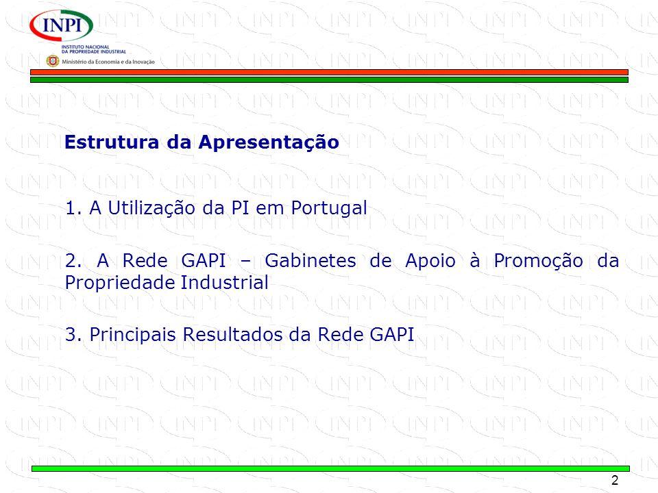 2 MINISTÉRIO DA ECONOMIA E DA INOVAÇÃO 1. A Utilização da PI em Portugal 2. A Rede GAPI – Gabinetes de Apoio à Promoção da Propriedade Industrial 3. P