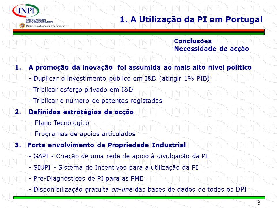 8 MINISTÉRIO DA ECONOMIA E DA INOVAÇÃO 1. A Utilização da PI em Portugal Conclusões Necessidade de acção 1.A promoção da inovação foi assumida ao mais