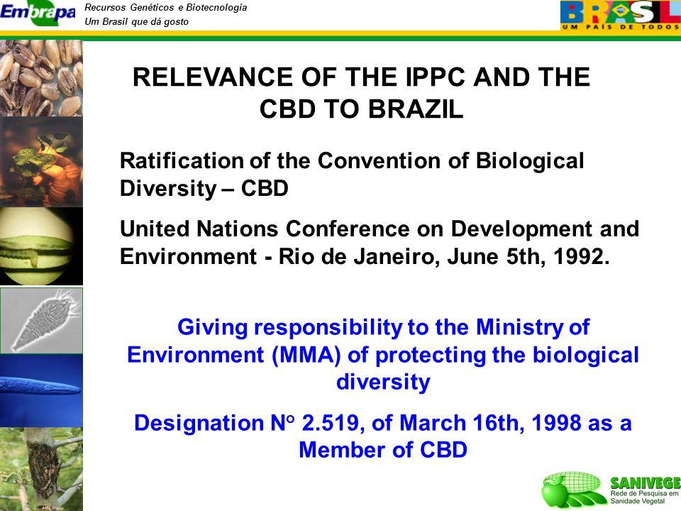 Recursos Genéticos e Biotecnologia Um Brasil que dá gosto Acts of Plant Defense and Inspection: Designation N o 24.114, of April 12th, 1934 and complementary designations.