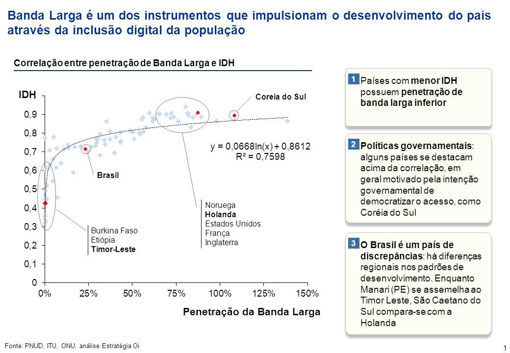 Rio de Janeiro, 19 de junho de 2012 Este documento é classificado como confidencial. Qualquer forma de reprodução, retransmissão, alteração, distribui