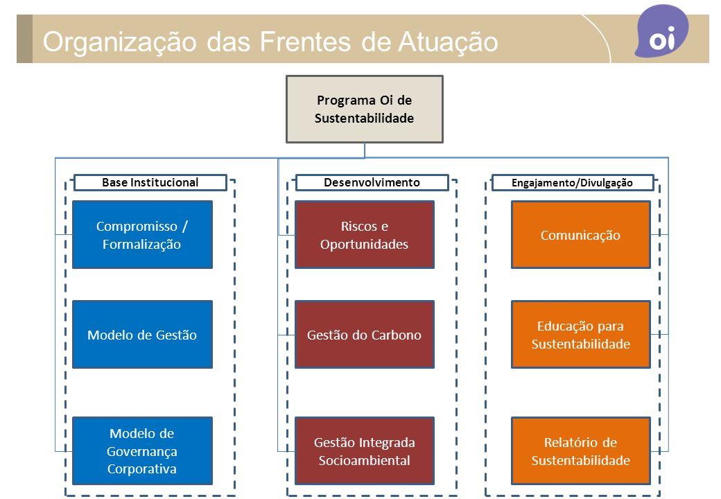 Referências Corporativas Política de Sustentabilidade Políticas de Gente Código de Ética Código de Conduta e Transparência Gestão e Direcionamento Cor