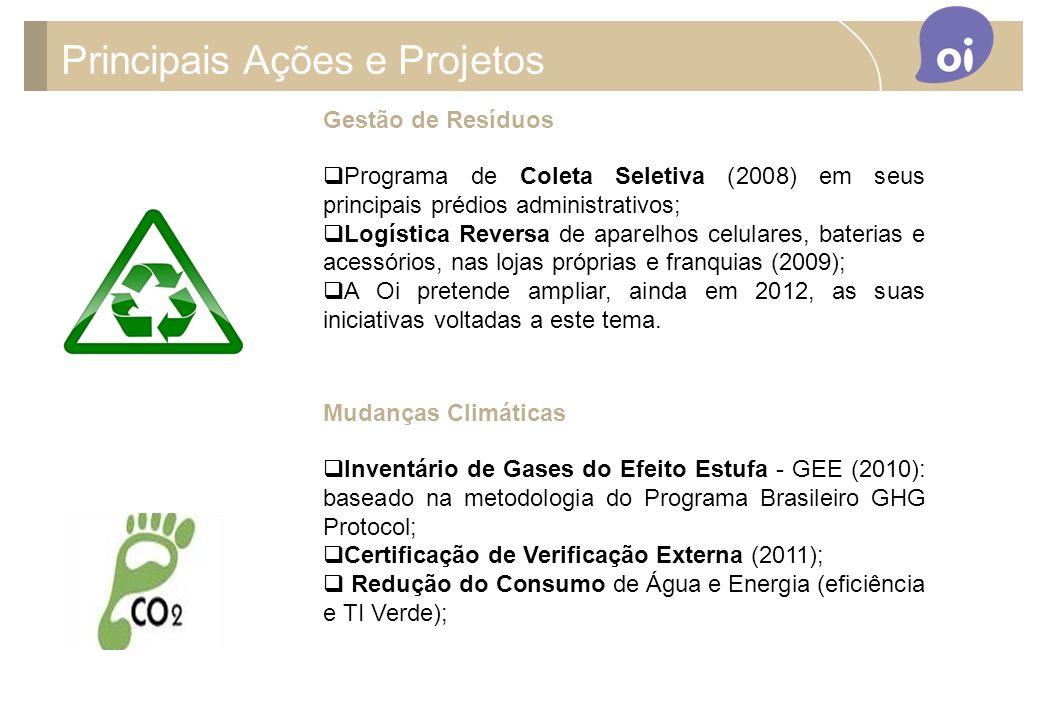 Principais Ações e Projetos Relatório Anual de Sustentabilidade (2009) Reúne as principais realizações da Companhia, contribuindo para a sua credibili