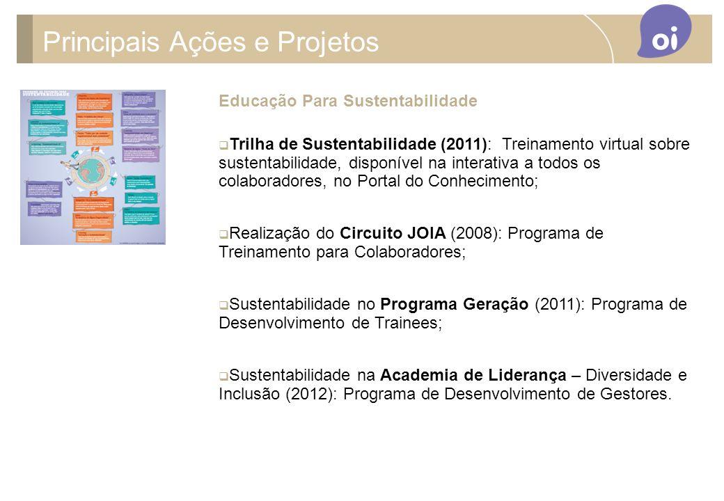 Gestão de Resíduos Programa de Coleta Seletiva (2008) em seus principais prédios administrativos; Logística Reversa de aparelhos celulares, baterias e
