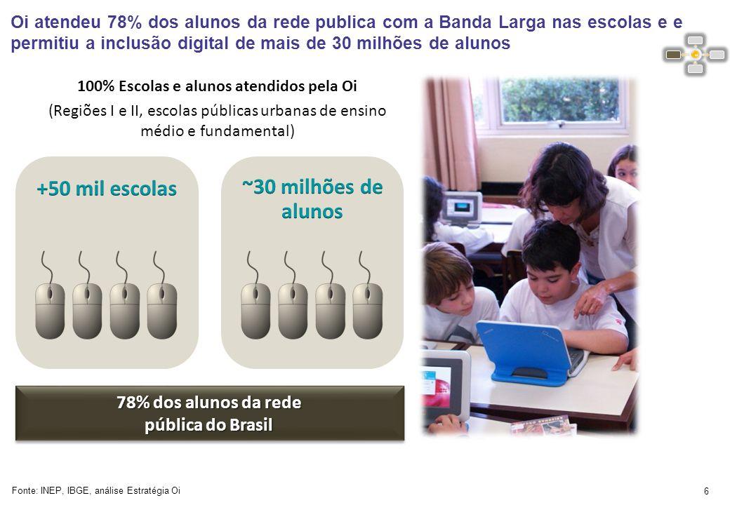 A Oi tem diversos projetos que alavancam a inclusão digital e se alia ao governo para promover a disseminação do serviço 5 Plano Nacional de Banda Lar