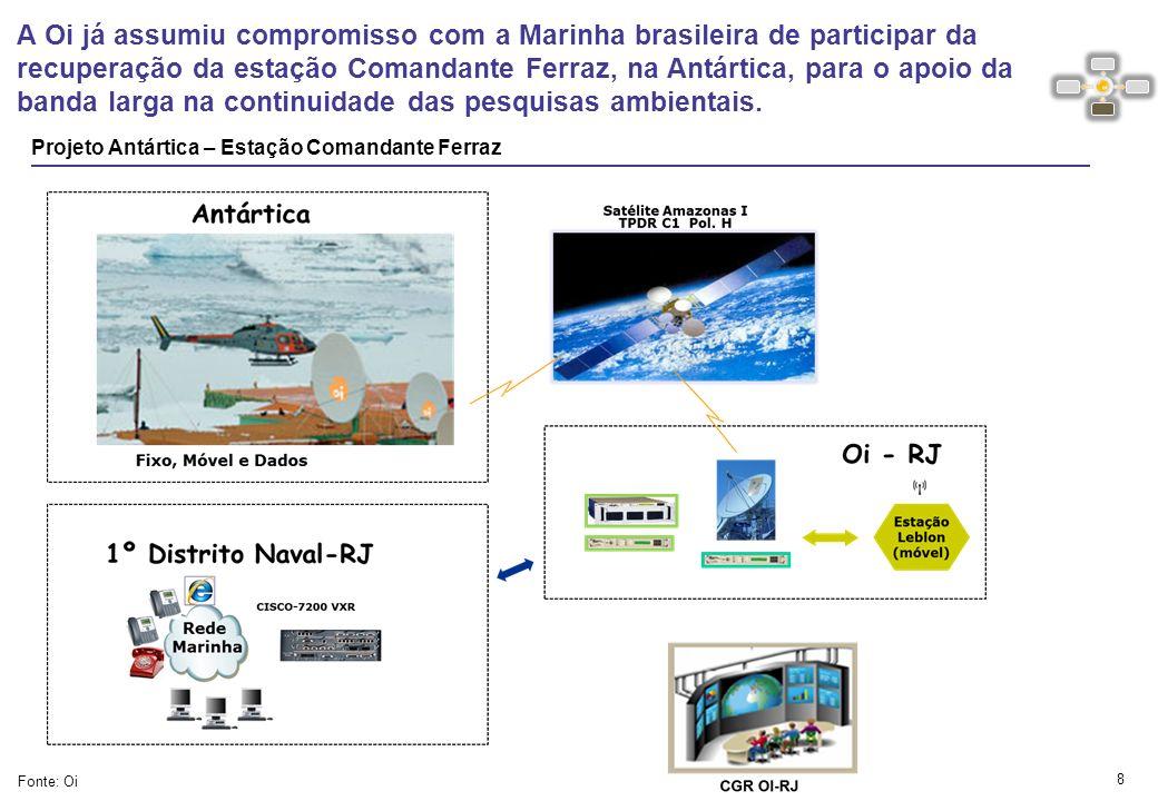 Comprometimento da Oi com o Plano Nacional de Banda Larga prevê a inclusão de ~20 milhões de domicilios ao mundo digital 7 Cronograma de implantação c