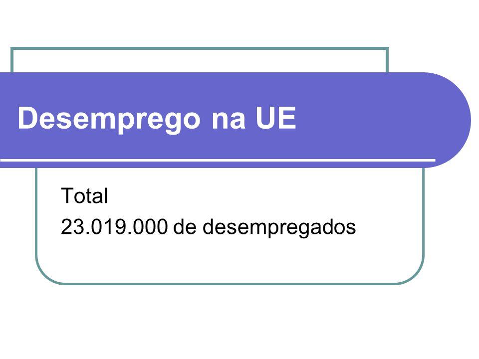 Desemprego na UE Total 23.019.000 de desempregados