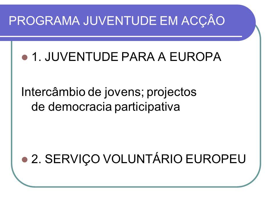 PROGRAMA JUVENTUDE EM ACÇÂO 1. JUVENTUDE PARA A EUROPA Intercâmbio de jovens; projectos de democracia participativa 2. SERVIÇO VOLUNTÁRIO EUROPEU