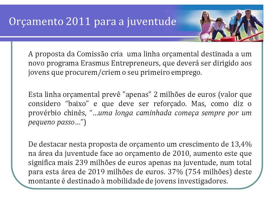 Orçamento 2011 para a juventude A proposta da Comissão cria uma linha orçamental destinada a um novo programa Erasmus Entrepreneurs, que deverá ser di