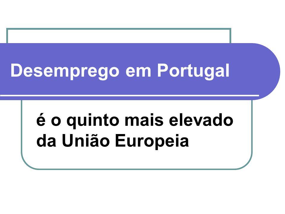 Desemprego em Portugal é o quinto mais elevado da União Europeia