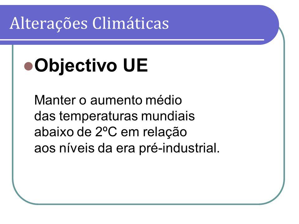 Objectivo UE Manter o aumento médio das temperaturas mundiais abaixo de 2ºC em relação aos níveis da era pré-industrial. Alterações Climáticas