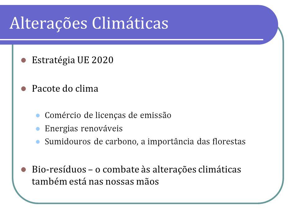 Estratégia UE 2020 Pacote do clima Comércio de licenças de emissão Energias renováveis Sumidouros de carbono, a importância das florestas Bio-resíduos