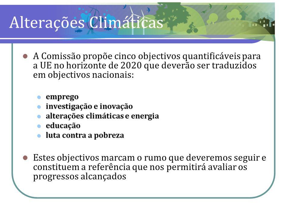 Alterações Climáticas A Comissão propõe cinco objectivos quantificáveis para a UE no horizonte de 2020 que deverão ser traduzidos em objectivos nacion
