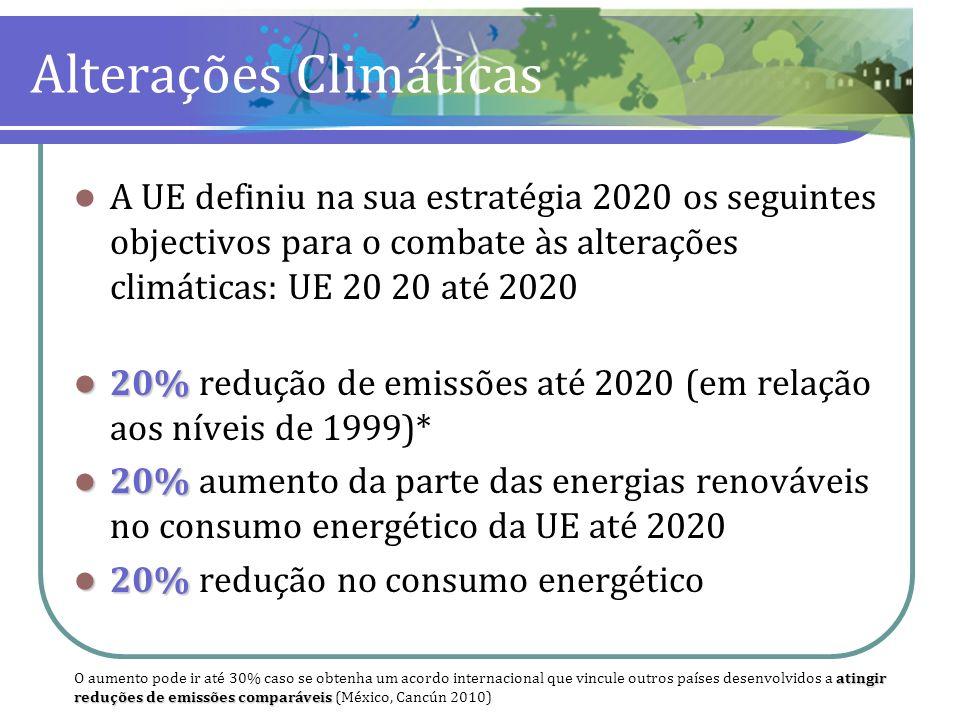 Alterações Climáticas A UE definiu na sua estratégia 2020 os seguintes objectivos para o combate às alterações climáticas: UE 20 20 até 2020 20% 20% r